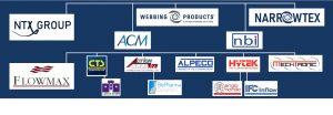 SA Bias Company Logos